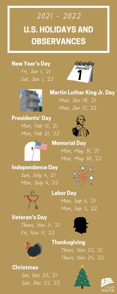 US Holidays for Nurses